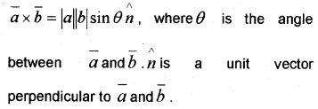 Plus Two Maths Notes Chapter 10 Vector Algebra 12