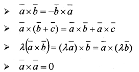 Plus Two Maths Notes Chapter 10 Vector Algebra 14