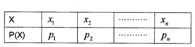 Plus Two Maths Notes Chapter 13 Probability 3