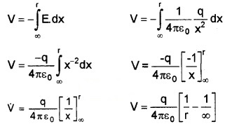Plus Two Physics Chapter Wise Questions and Answers Chapter 2 Electric Potential and Capacitance 3M Q10.1