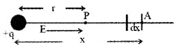 Plus Two Physics Chapter Wise Questions and Answers Chapter 2 Electric Potential and Capacitance 3M Q10