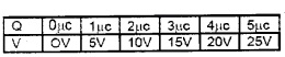 Plus Two Physics Chapter Wise Questions and Answers Chapter 2 Electric Potential and Capacitance 3M Q2
