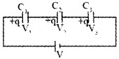 Plus Two Physics Chapter Wise Questions and Answers Chapter 2 Electric Potential and Capacitance 5M Q3.2