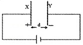 Plus Two Physics Chapter Wise Questions and Answers Chapter 2 Electric Potential and Capacitance 5M Q4