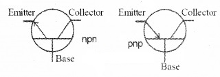 Plus Two Physics Notes Chapter 14 Semiconductor Electronics Materials, Devices and Simple Circuits 23
