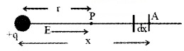 Plus Two Physics Notes Chapter 2 Electric Potential and Capacitance 1