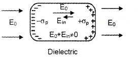 Plus Two Physics Notes Chapter 2 Electric Potential and Capacitance 31