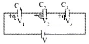 Plus Two Physics Notes Chapter 2 Electric Potential and Capacitance 42