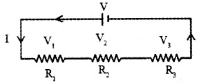 Plus Two Physics Notes Chapter 3 Current Electricity 24