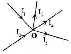 Plus Two Physics Notes Chapter 3 Current Electricity 39