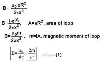Plus Two Physics Notes Chapter 4 Moving Charges and Magnetism 41