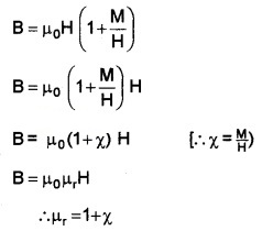 Plus Two Physics Notes Chapter 5 Magnetism and Matter 23