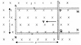Plus Two Physics Notes Chapter 6 Electromagnetic Induction 11