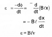 Plus Two Physics Notes Chapter 6 Electromagnetic Induction 12