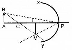 Plus Two Physics Notes Chapter 9 Ray Optics and Optical Instruments 12