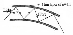 Plus Two Physics Notes Chapter 9 Ray Optics and Optical Instruments 30