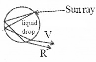 Plus Two Physics Notes Chapter 9 Ray Optics and Optical Instruments 62