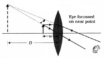 Plus Two Physics Notes Chapter 9 Ray Optics and Optical Instruments 68