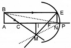 Plus Two Physics Notes Chapter 9 Ray Optics and Optical Instruments 7