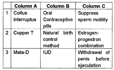 Plus Two Zoology Chapter Wise Questions and Answers Chapter 2 Reproductive Health 3M Q11.1