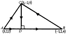 Plus Two Maths Chapter Wise Questions and Answers Chapter 10 Vector Algebra 6M Q3