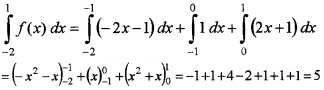 Plus Two Maths Chapter Wise Questions and Answers Chapter 7 Integrals 4M Q17.2