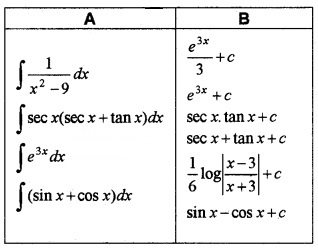Plus Two Maths Chapter Wise Questions and Answers Chapter 7 Integrals 4M Q8