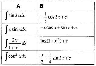 Plus Two Maths Chapter Wise Questions and Answers Chapter 7 Integrals 6M Q4.1