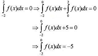 Plus Two Maths Chapter Wise Questions and Answers Chapter 7 Integrals 6M Q5.1