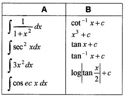 Plus Two Maths Chapter Wise Questions and Answers Chapter 7 Integrals 6M Q7
