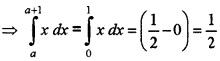 Plus Two Maths Chapter Wise Questions and Answers Chapter 7 Integrals 6M Q8.2