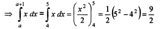 Plus Two Maths Chapter Wise Questions and Answers Chapter 7 Integrals 6M Q8.3
