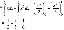 Plus Two Maths Chapter Wise Questions and Answers Chapter 8 Application of Integrals 4M Q1.1