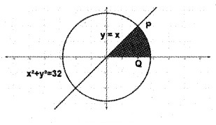 Plus Two Maths Chapter Wise Questions and Answers Chapter 8 Application of Integrals 4M Q3