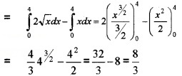 Plus Two Maths Chapter Wise Questions and Answers Chapter 8 Application of Integrals 6M Q1.1