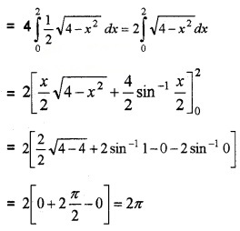 Plus Two Maths Chapter Wise Questions and Answers Chapter 8 Application of Integrals 6M Q10.1