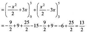 Plus Two Maths Chapter Wise Questions and Answers Chapter 8 Application of Integrals 6M Q3.1