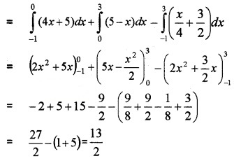 Plus Two Maths Chapter Wise Questions and Answers Chapter 8 Application of Integrals 6M Q7.1