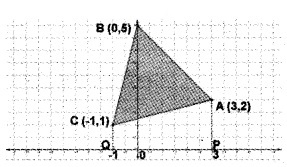 Plus Two Maths Chapter Wise Questions and Answers Chapter 8 Application of Integrals 6M Q7