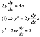 Plus Two Maths Chapter Wise Questions and Answers Chapter 9 Differential Equations 3M Q6