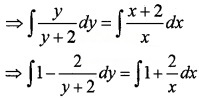 Plus Two Maths Chapter Wise Questions and Answers Chapter 9 Differential Equations 3M Q7