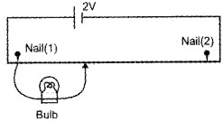 Plus Two Physics Chapter Wise Questions and Answers Chapter 3 Current Electricity 3M Q11