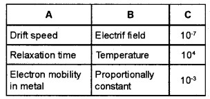 Plus Two Physics Chapter Wise Questions and Answers Chapter 3 Current Electricity 3M Q2.1