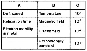 Plus Two Physics Chapter Wise Questions and Answers Chapter 3 Current Electricity 3M Q2