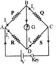 Plus Two Physics Chapter Wise Questions and Answers Chapter 3 Current Electricity 4M Q3.1