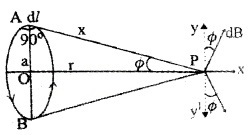 Plus Two Physics Chapter Wise Questions and Answers Chapter 4 Moving Charges and Magnetism 4M Q3.7