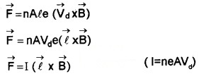 Plus Two Physics Chapter Wise Questions and Answers Chapter 4 Moving Charges and Magnetism 4M Q7.1