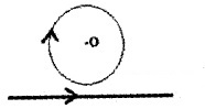 Plus Two Physics Chapter Wise Questions and Answers Chapter 4 Moving Charges and Magnetism 4M Q8