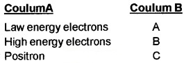 Plus Two Physics Chapter Wise Questions and Answers Chapter 4 Moving Charges and Magnetism 5M Q7.1
