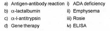 Plus Two Botany Chapter Wise Previous Questions Chapter 5 Biotechnology and its Applications 1